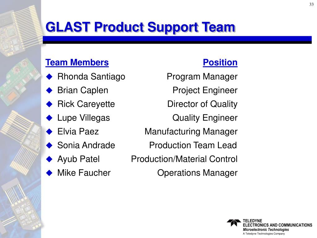 GLAST Product Support Team