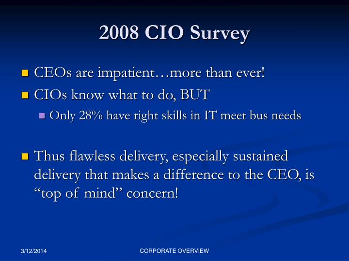 2008 cio survey