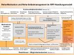 reha motivation und reha selbstmanagement im rpf handlungsmodell