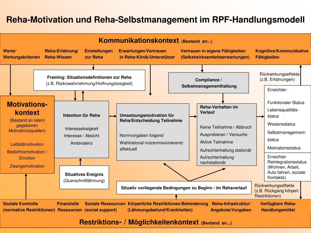Reha-Motivation und Reha-Selbstmanagement im RPF-Handlungsmodell