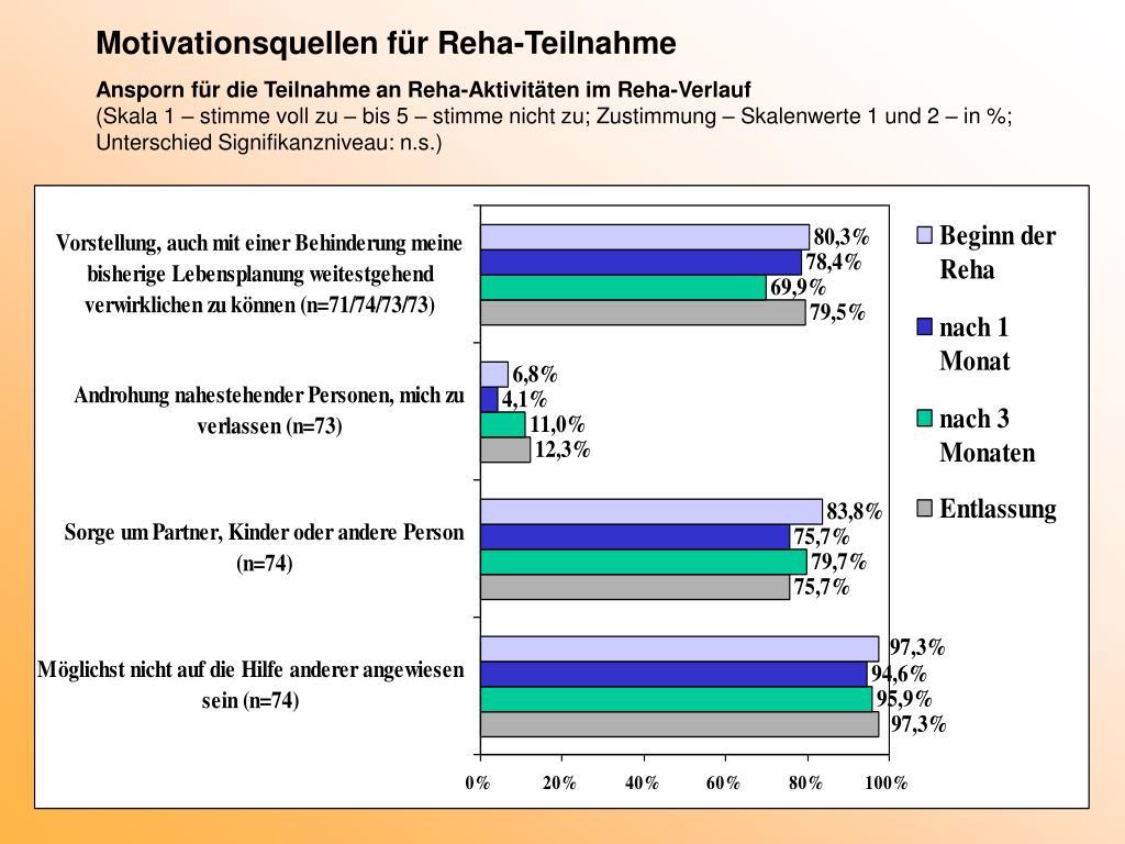 Motivationsquellen für Reha-Teilnahme
