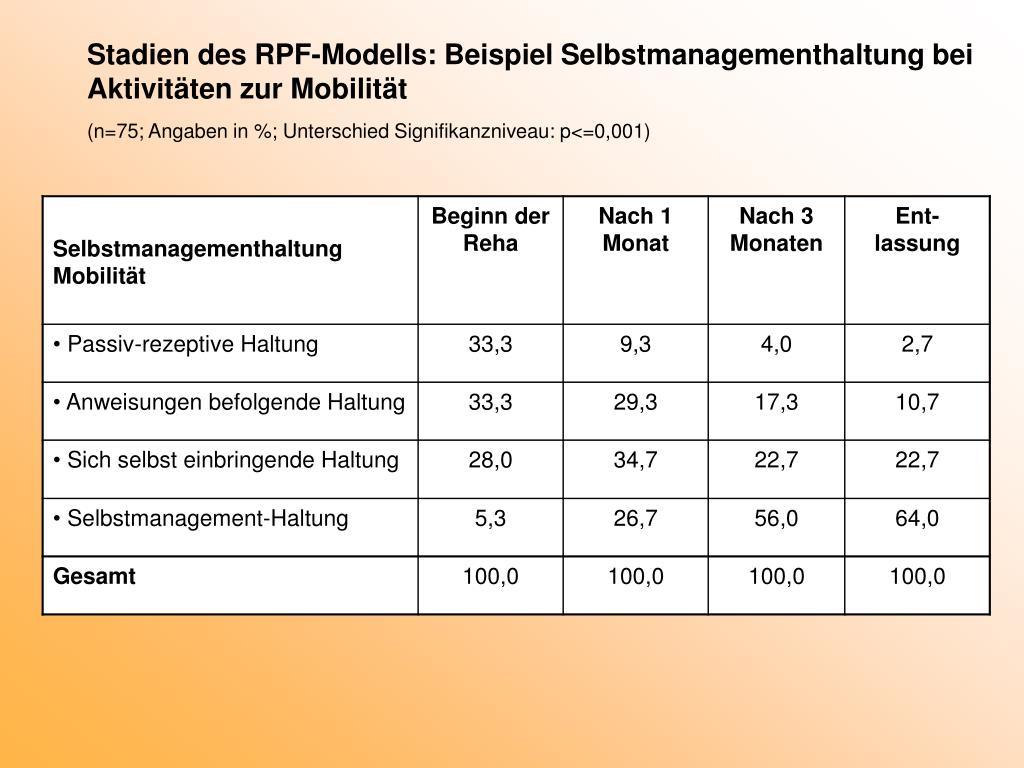 Stadien des RPF-Modells: Beispiel Selbstmanagementhaltung bei Aktivitäten zur Mobilität