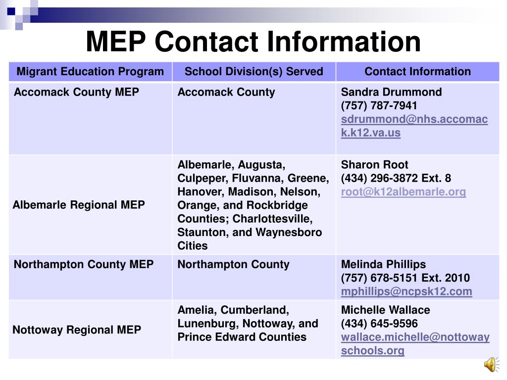 MEP Contact Information