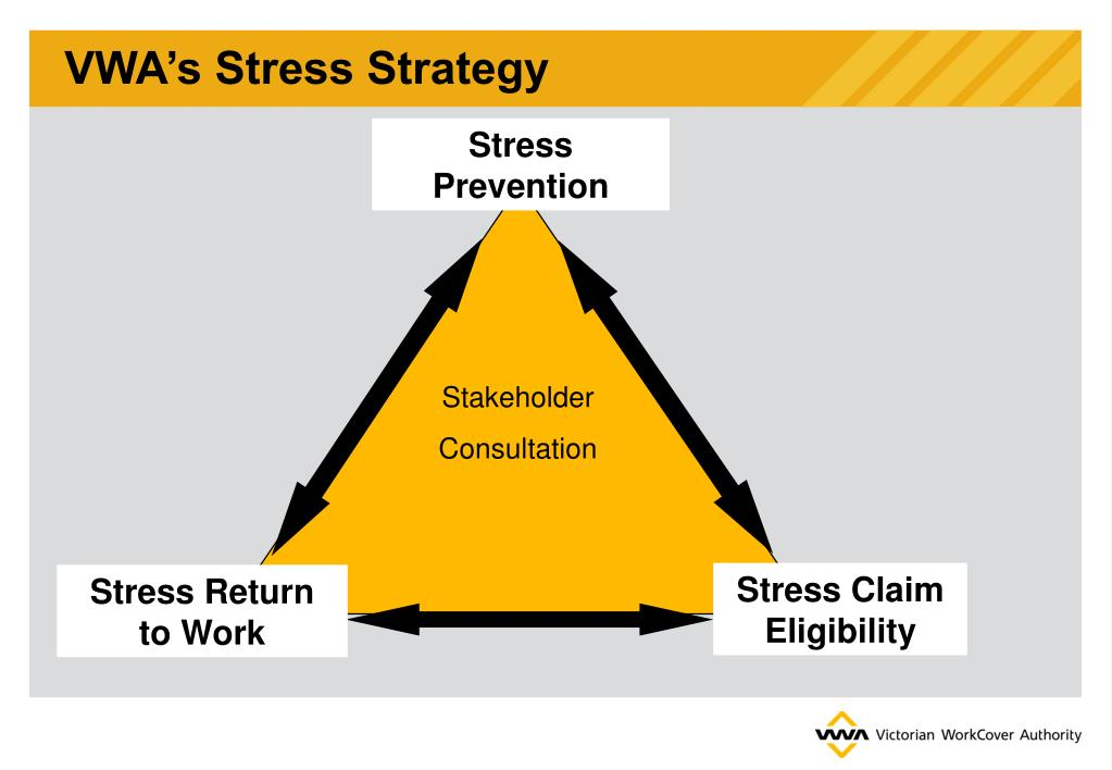 VWA's Stress Strategy