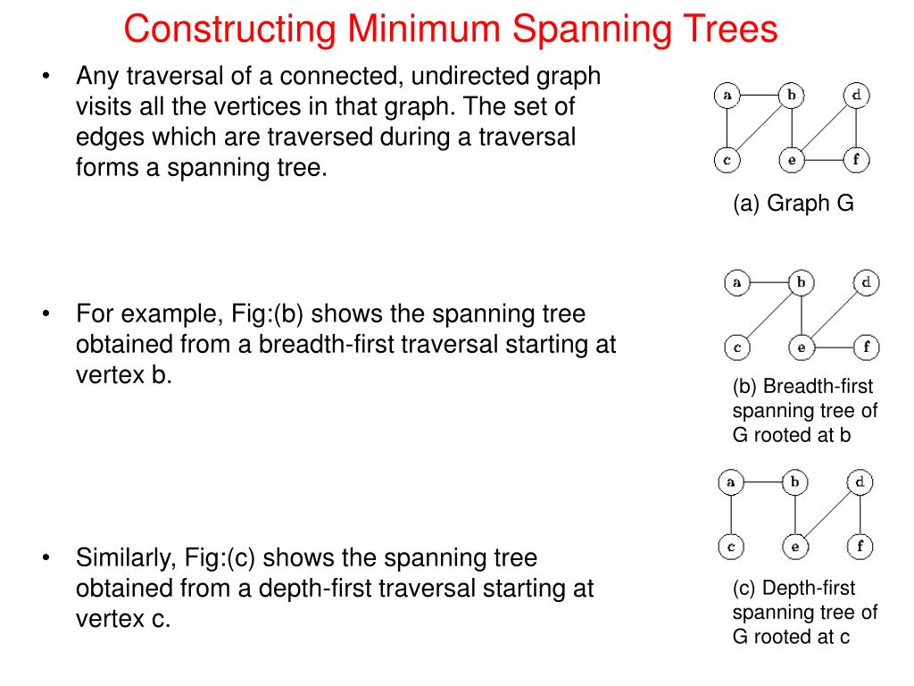 Constructing Minimum Spanning Trees