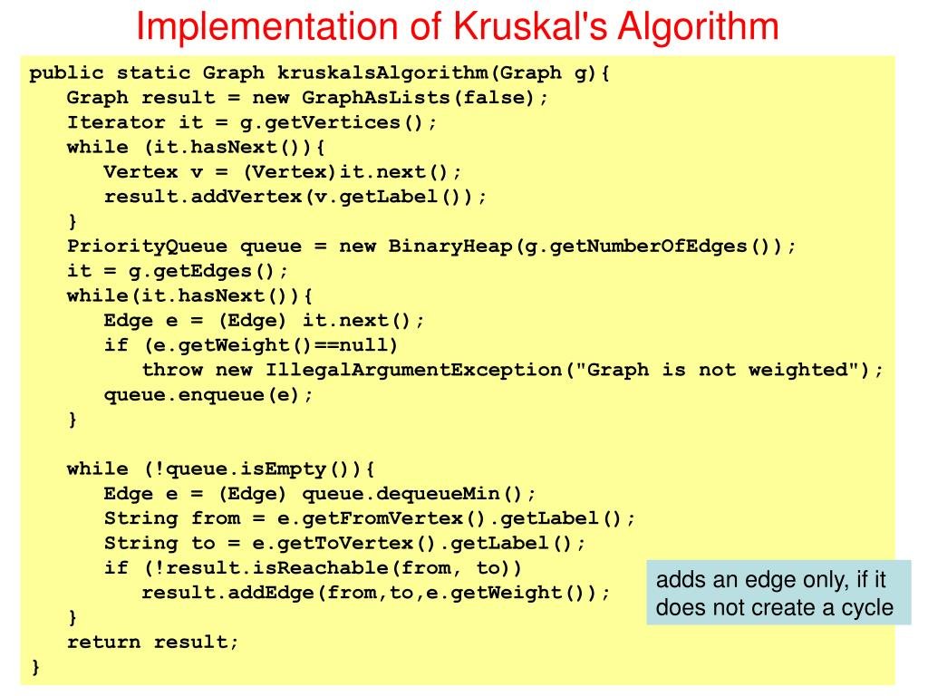 Implementation of Kruskal's Algorithm