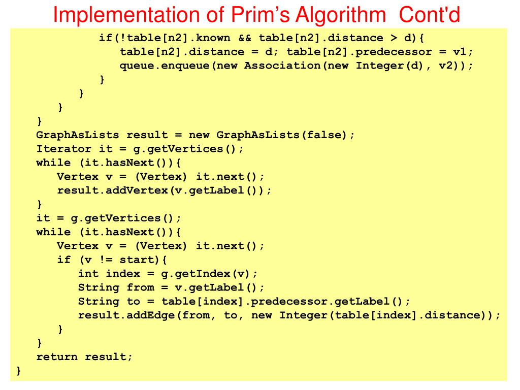 Implementation of Prim's Algorithm  Cont'd