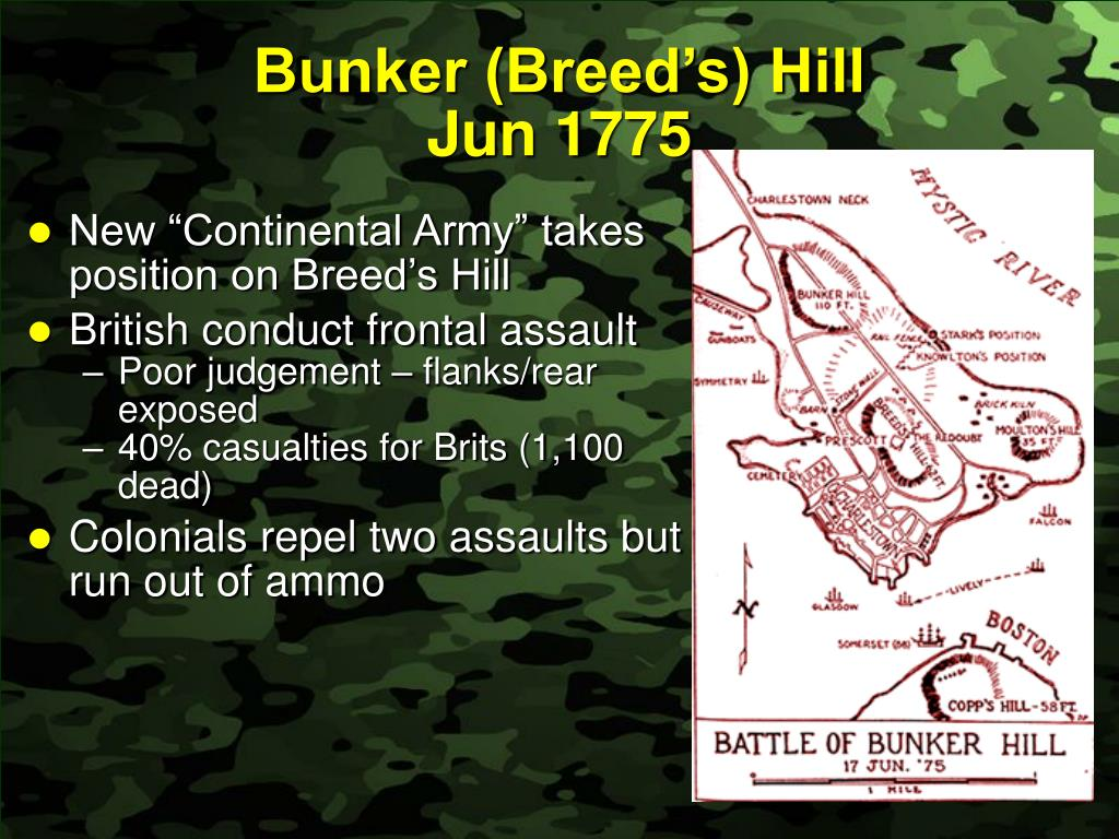 Bunker (Breed's) Hill