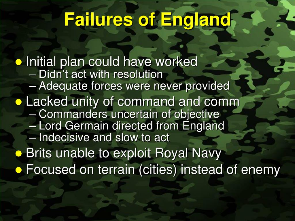 Failures of England