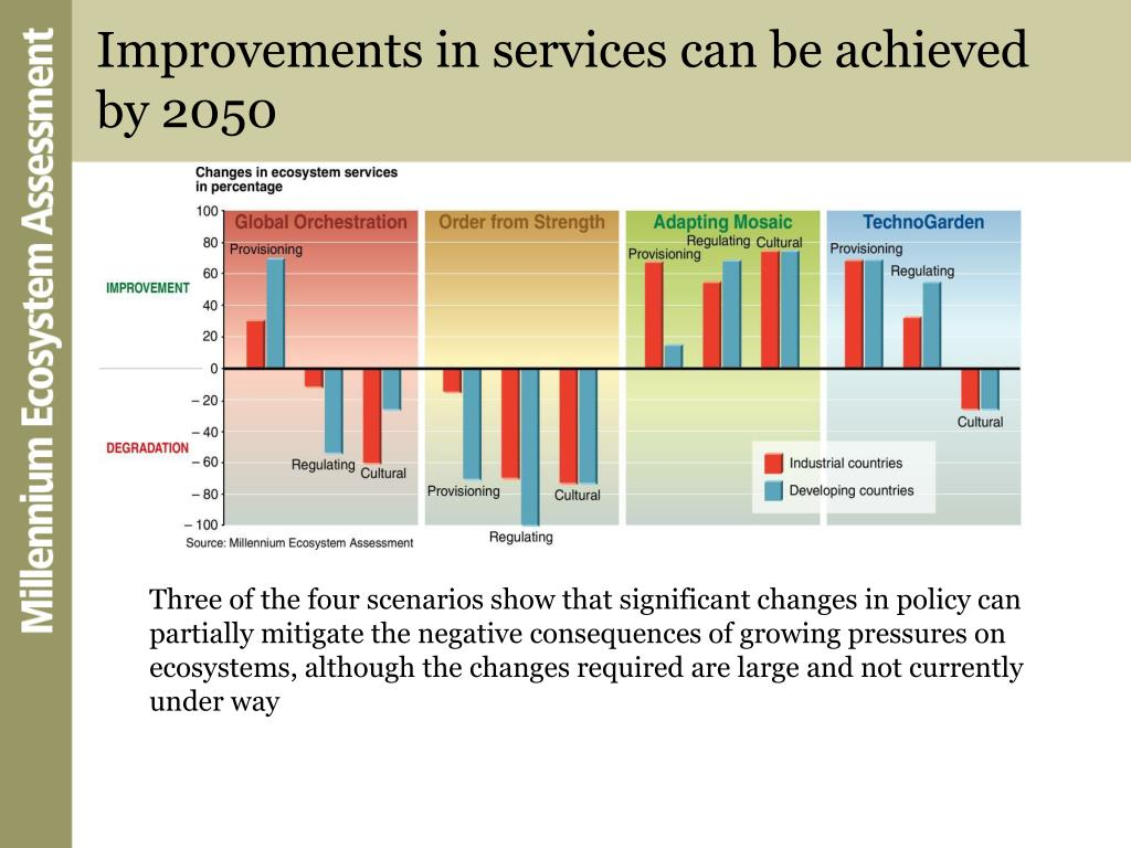Improvements in services can be achieved by 2050