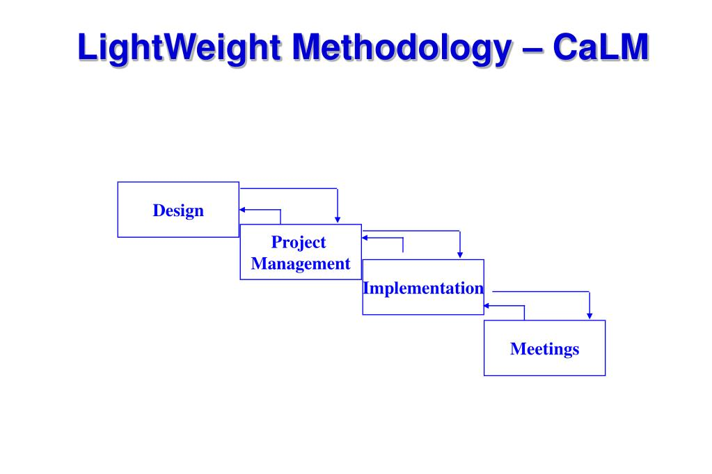 LightWeight Methodology – CaLM