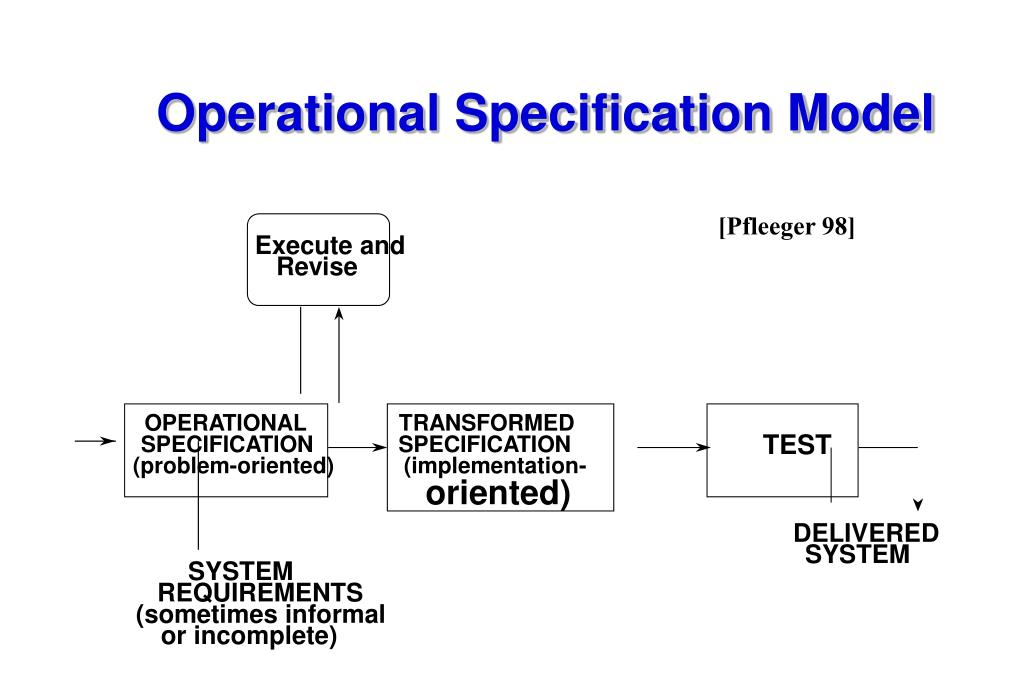 Operational Specification Model
