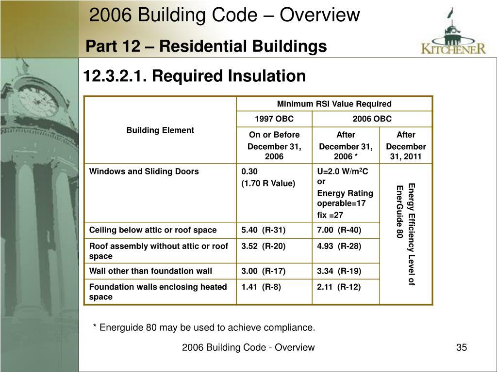 Part 12 – Residential Buildings