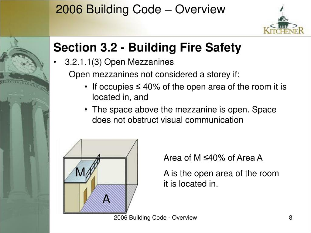 Section 3.2 - Building Fire Safety