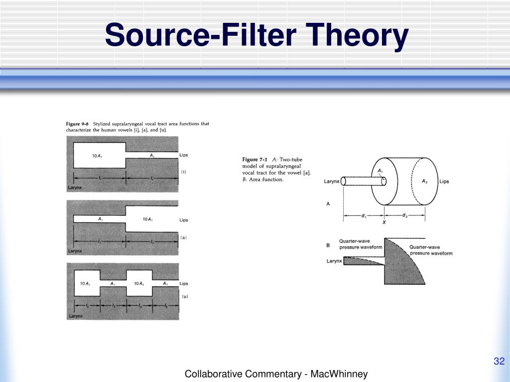 Source-Filter Theory