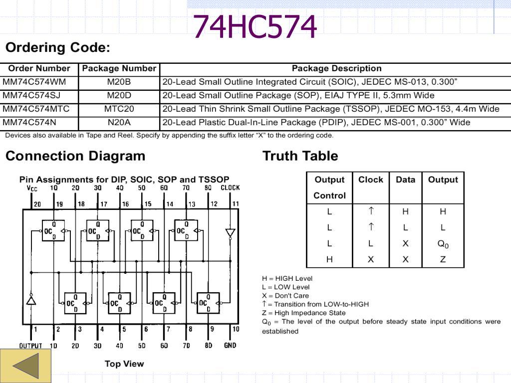 74HC574