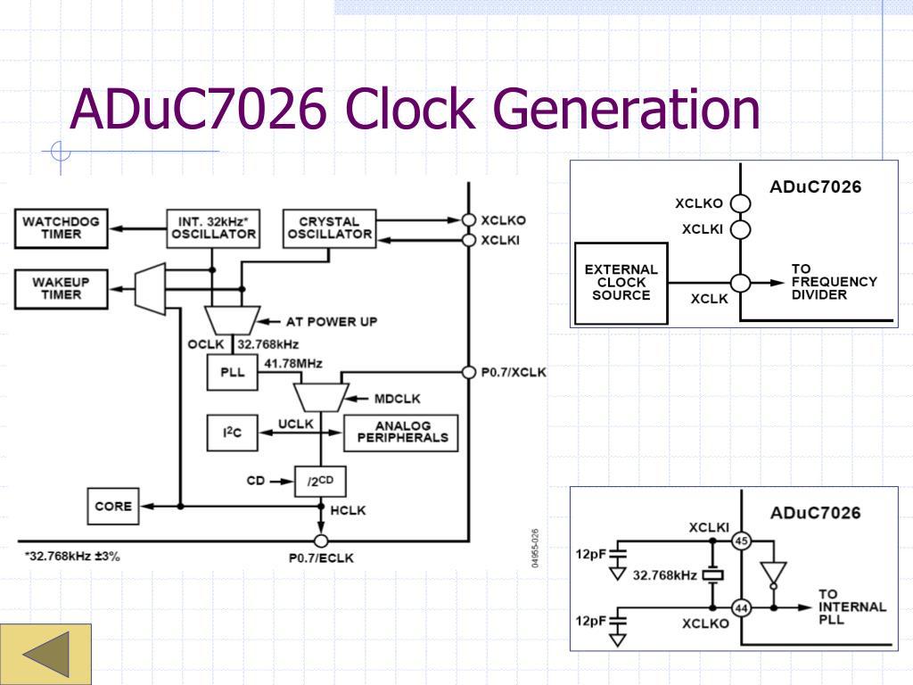ADuC7026 Clock Generation