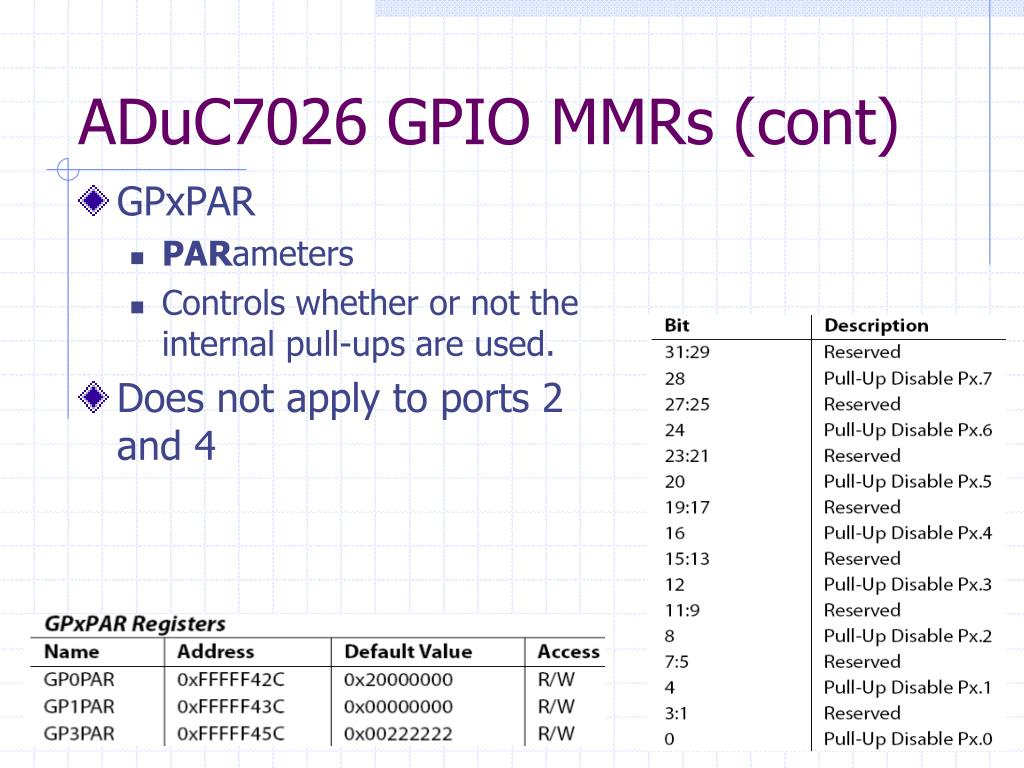 ADuC7026 GPIO MMRs (cont)