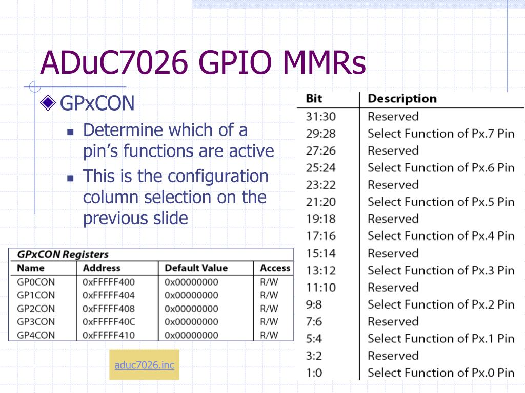 ADuC7026 GPIO MMRs