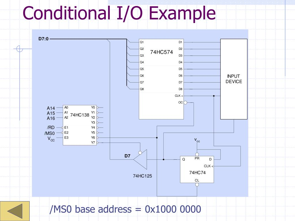 Conditional I/O Example