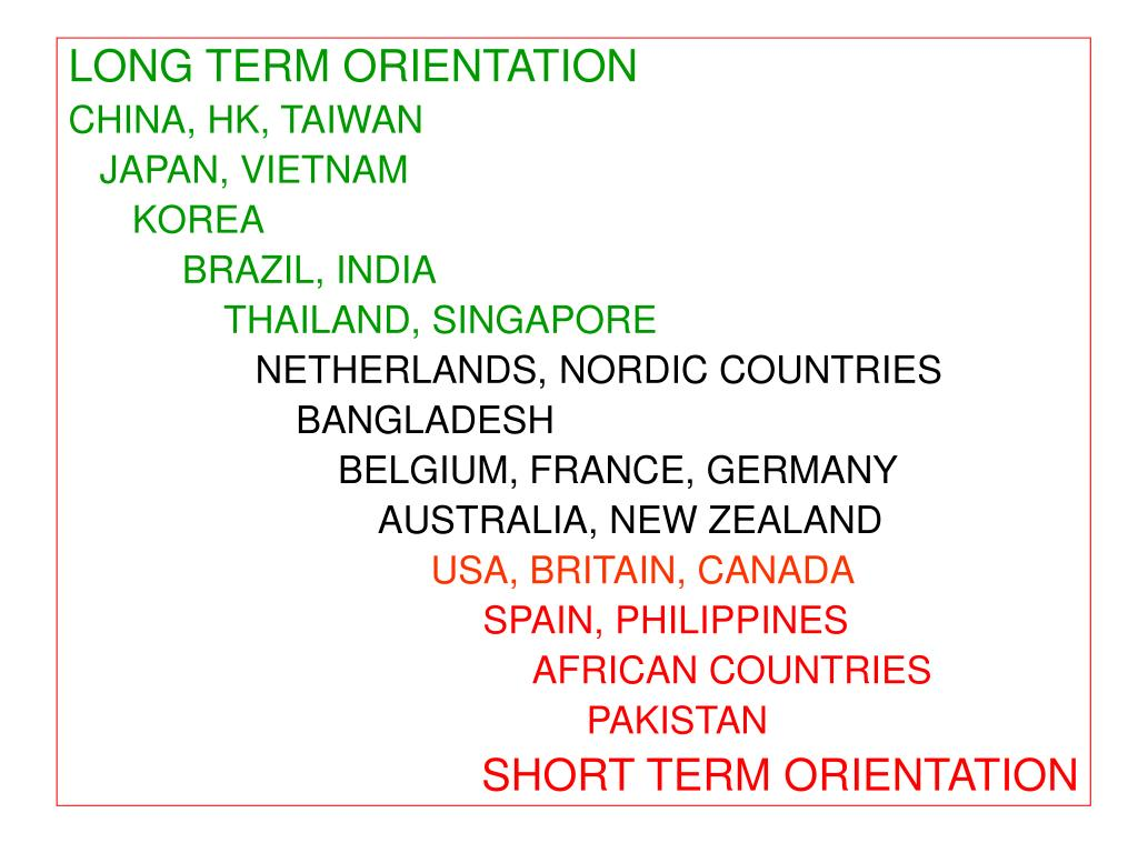 Learn More About Long-Term Orientation in These Related Titles