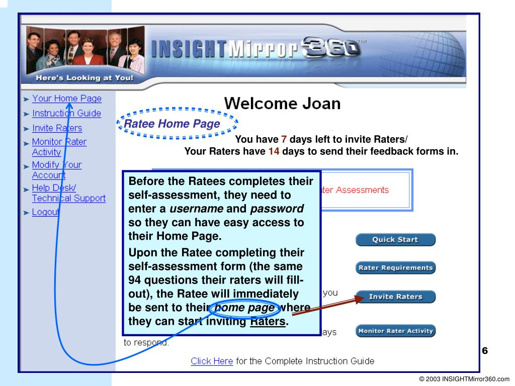 Ratee Home Page