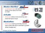 1 0 2 flexible coupling elastomeric types