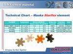 1 1 8 element material