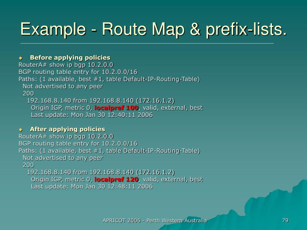 Example - Route Map & prefix-lists.