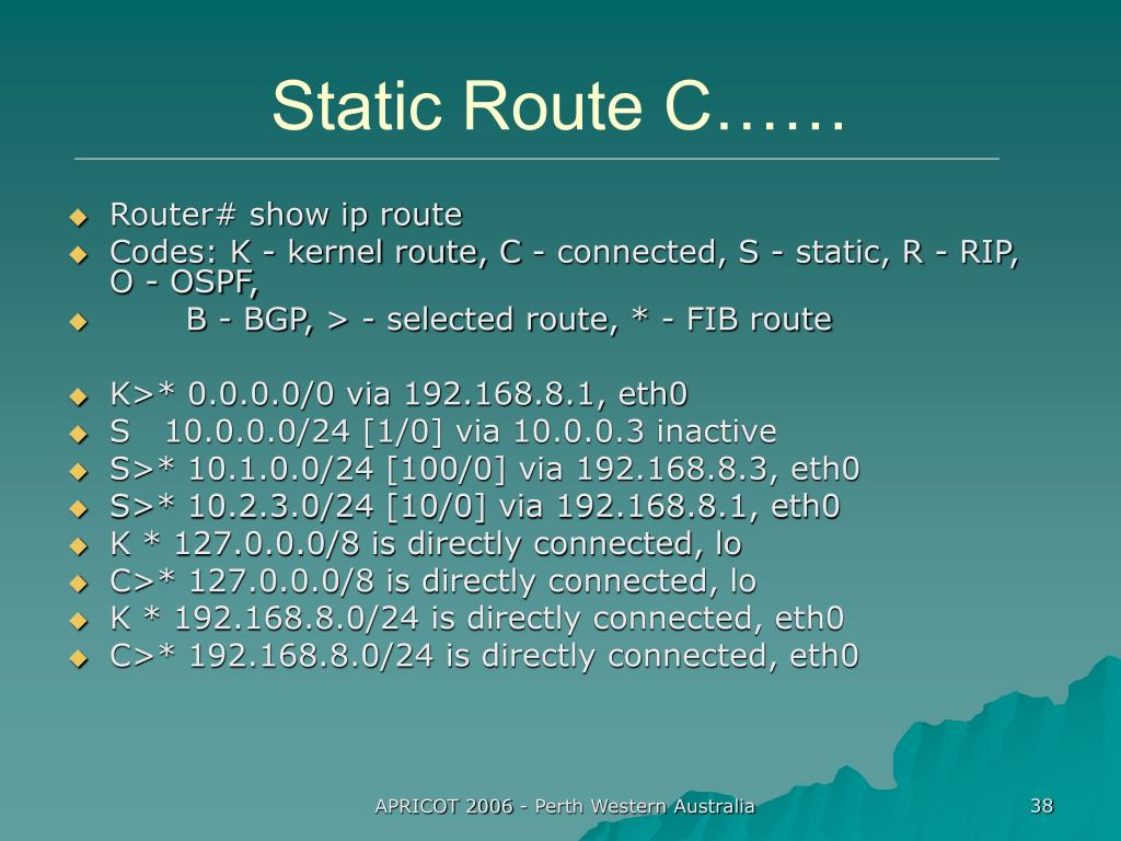 Static Route C……