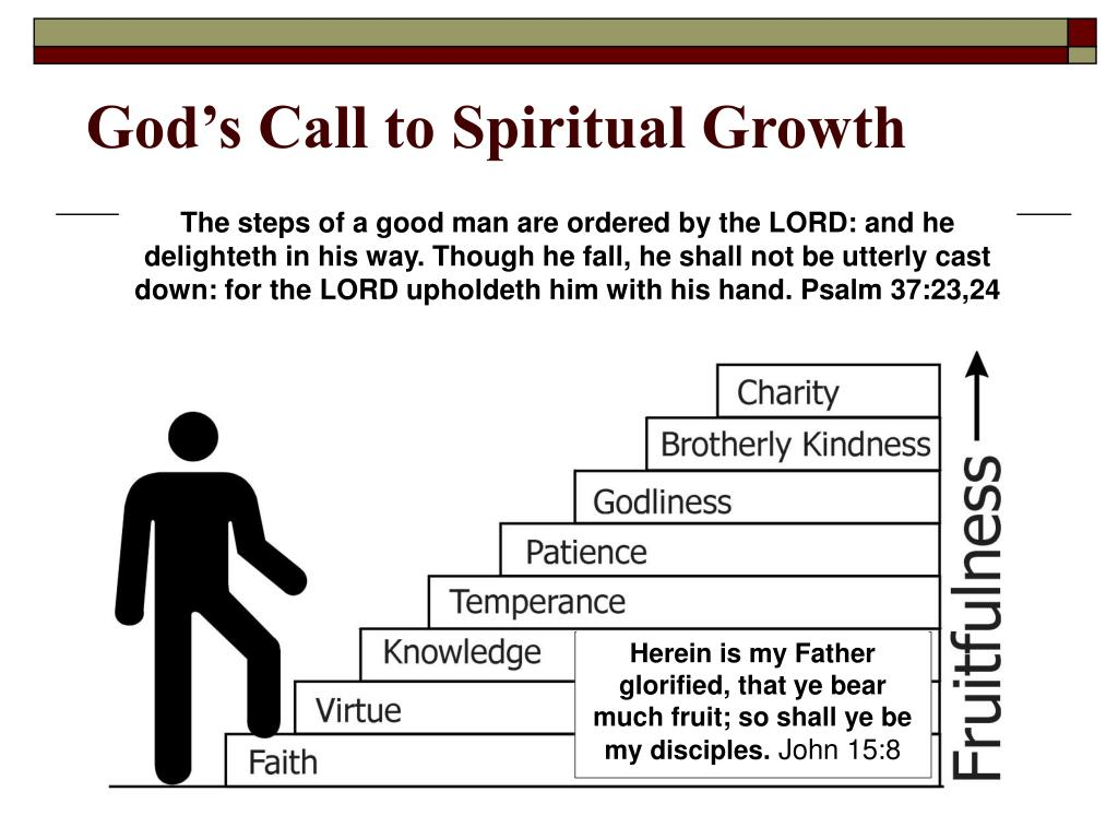 God's Call to Spiritual Growth