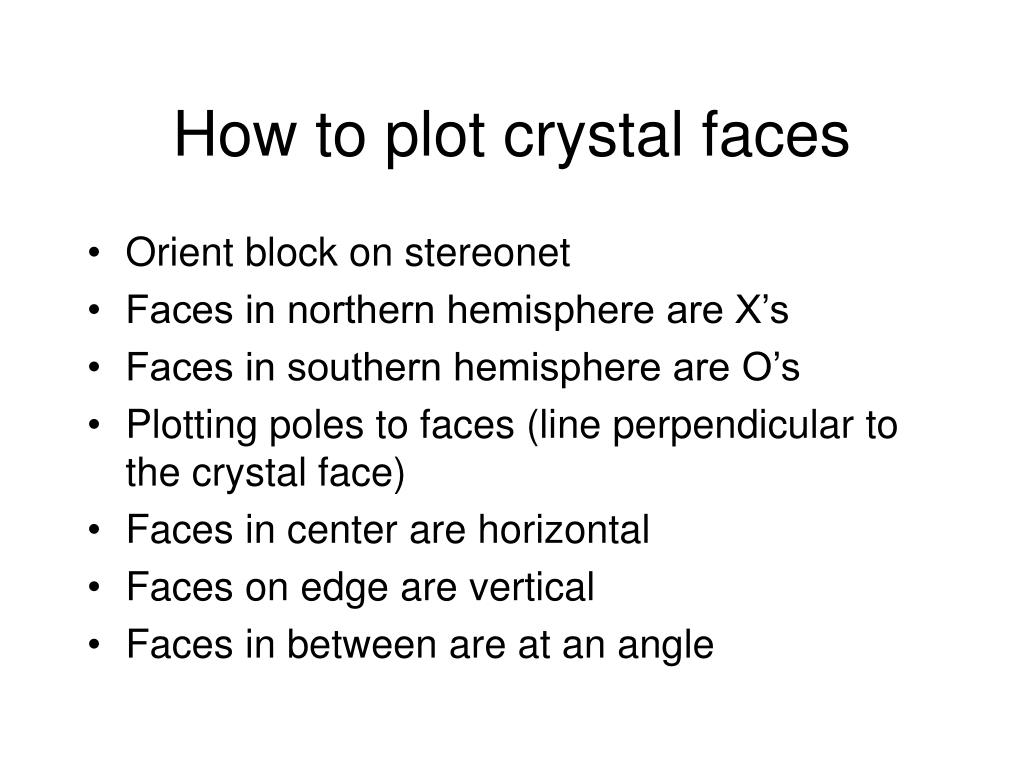 How to plot crystal faces
