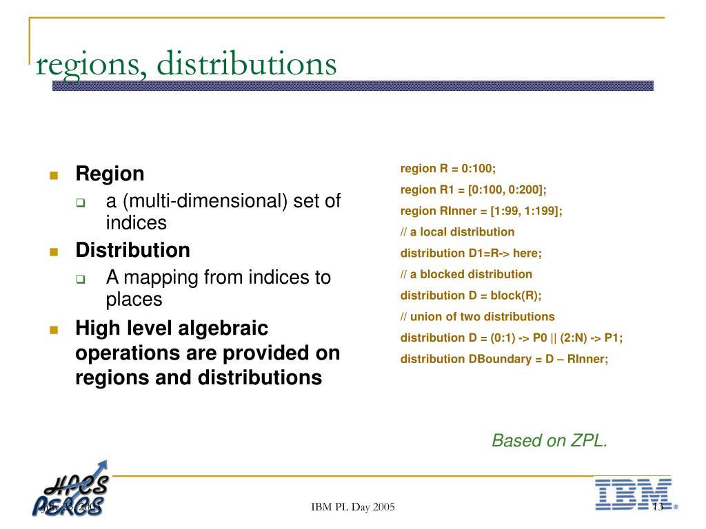 regions, distributions
