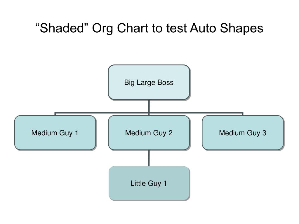 """Shaded"" Org Chart to test Auto Shapes"