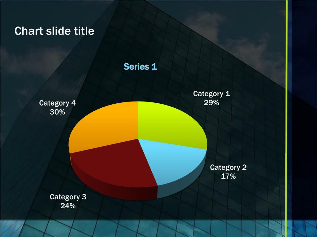 Chart slide title