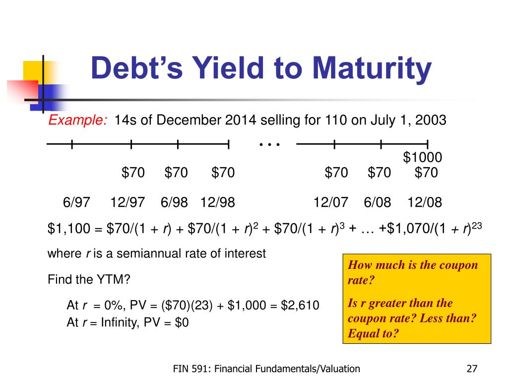 Debt's Yield to Maturity
