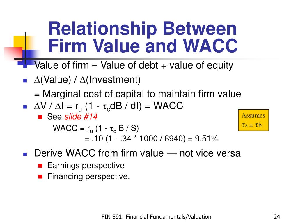 relationship between company value and wacc