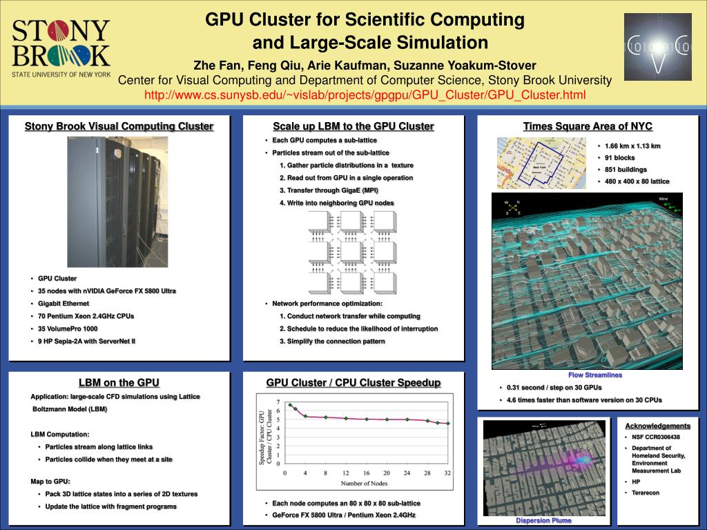 GPU Cluster for Scientific Computing