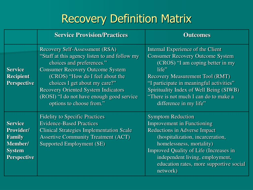recovery definition components Aspects of sports massage therapy are useful components in a balanced training regimen sports massage therapy can be used as a means to enhance pre-event preparation and reduce recovery time for maximum performance during training or after an event.