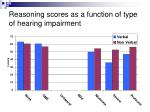 reasoning scores as a function of type of hearing impairment57