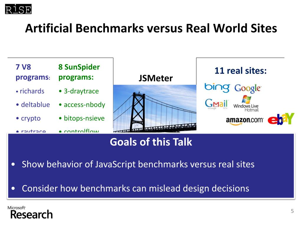 Artificial Benchmarks versus Real World Sites
