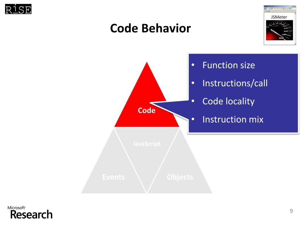 Code Behavior