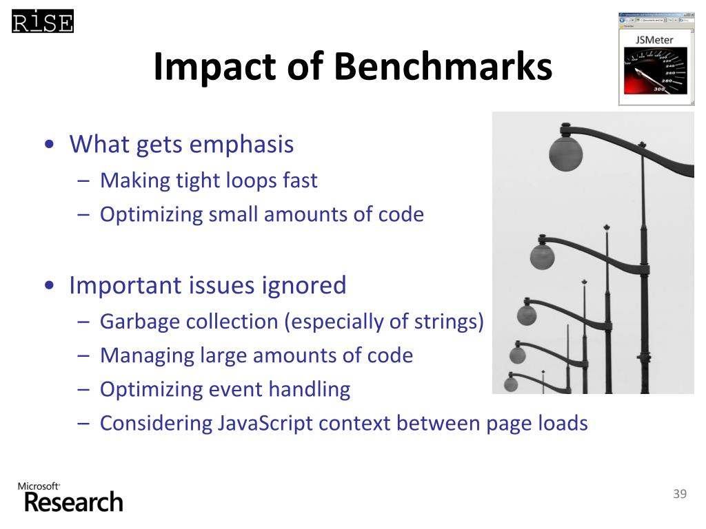 Impact of Benchmarks