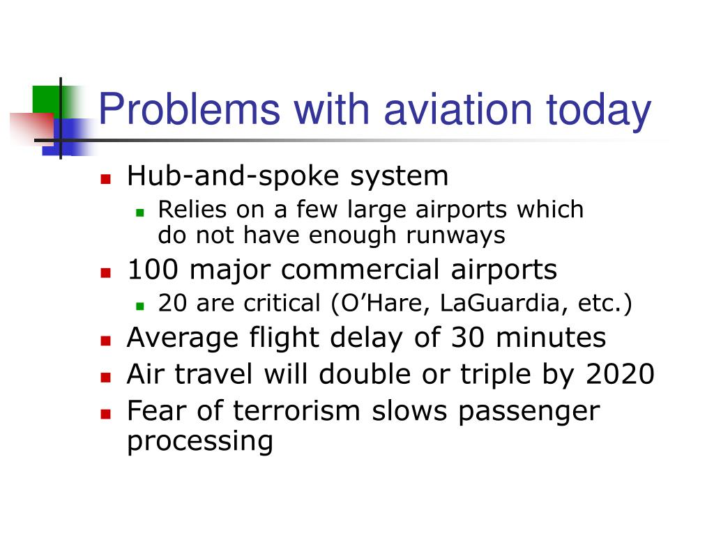 Problems with aviation today