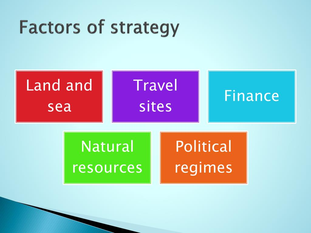 Factors of strategy