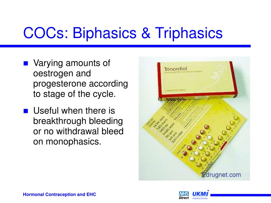 COCs: Biphasics & Triphasics