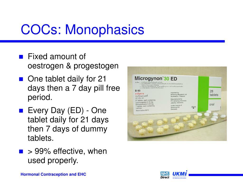 COCs: Monophasics