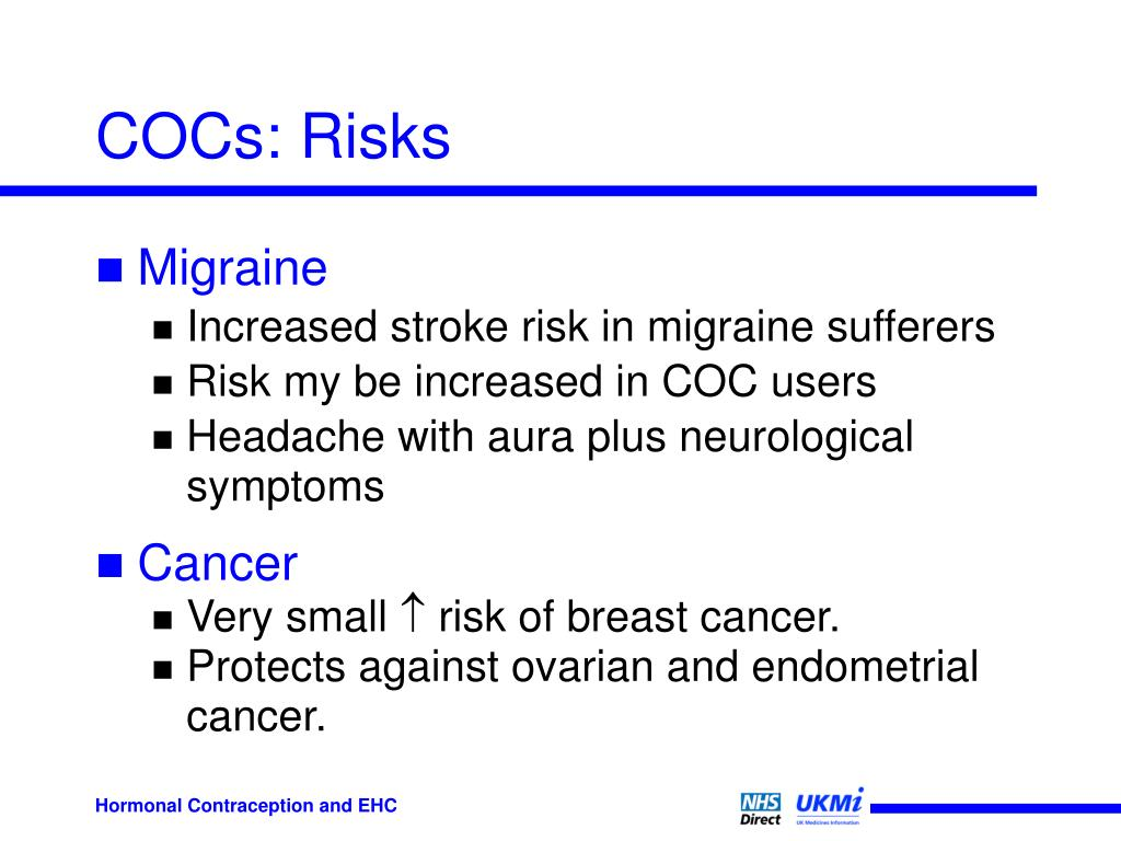 COCs: Risks