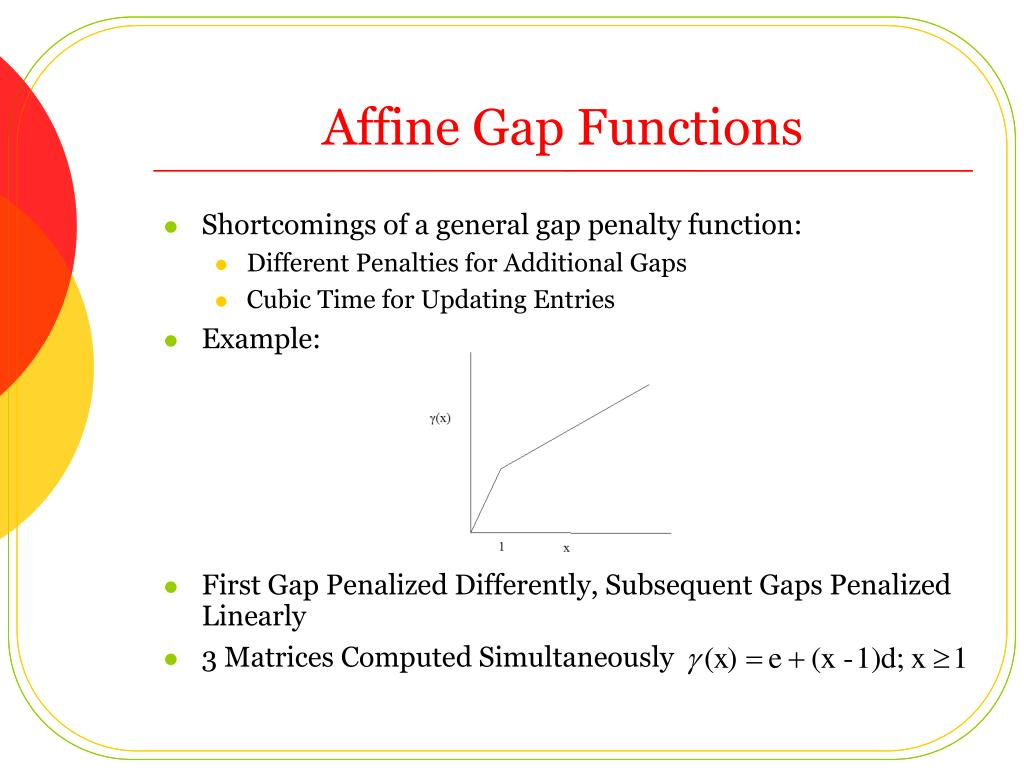 Affine Gap Functions