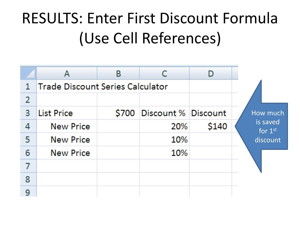 RESULTS: Enter First Discount Formula